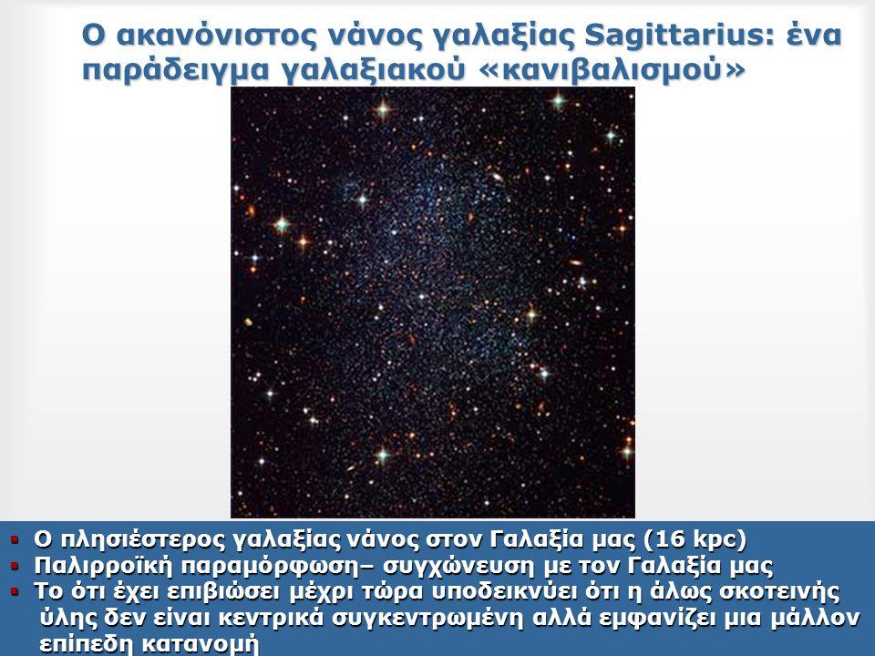 Ο ακανόνιστος νάνος γαλαξίας Sagittarius: ένα παράδειγμα γαλαξιακού «κανιβαλισμού»  Ο πλησιέστερος γαλαξίας νάνος στον Γαλαξία μας (16 kpc)  Παλιρροϊκή παραμόρφωση– συγχώνευση με τον Γαλαξία μας  Το ότι έχει επιβιώσει μέχρι τώρα υποδεικνύει ότι η άλως σκοτεινής ύλης δεν είναι κεντρικά συγκεντρωμένη αλλά εμφανίζει μια μάλλον ύλης δεν είναι κεντρικά συγκεντρωμένη αλλά εμφανίζει μια μάλλον επίπεδη κατανομή επίπεδη κατανομή  Ο πλησιέστερος γαλαξίας νάνος στον Γαλαξία μας (16 kpc)  Παλιρροϊκή παραμόρφωση– συγχώνευση με τον Γαλαξία μας  Το ότι έχει επιβιώσει μέχρι τώρα υποδεικνύει ότι η άλως σκοτεινής ύλης δεν είναι κεντρικά συγκεντρωμένη αλλά εμφανίζει μια μάλλον ύλης δεν είναι κεντρικά συγκεντρωμένη αλλά εμφανίζει μια μάλλον επίπεδη κατανομή επίπεδη κατανομή