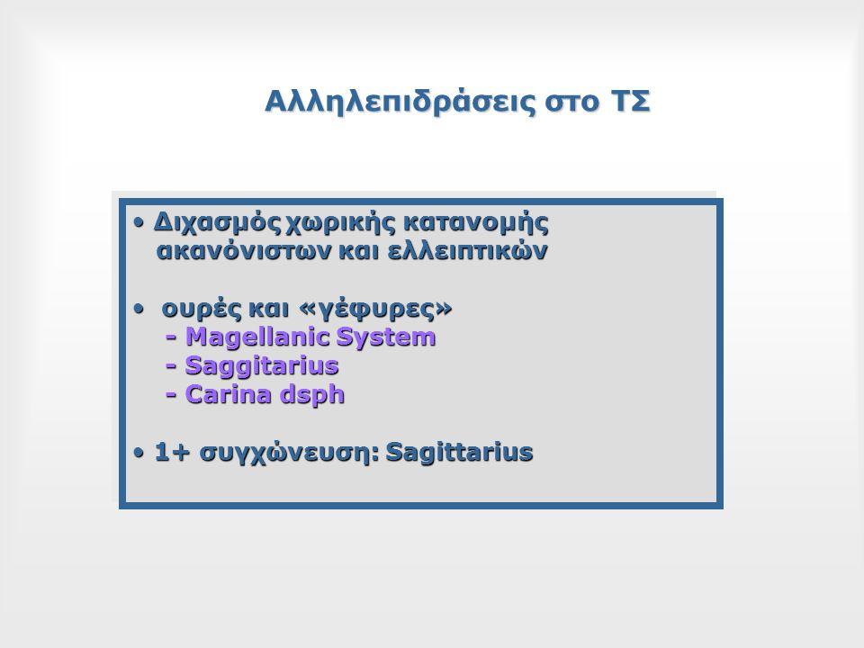 Αλληλεπιδράσεις στο ΤΣ Διχασμός χωρικής κατανομής Διχασμός χωρικής κατανομής ακανόνιστων και ελλειπτικών ακανόνιστων και ελλειπτικών ουρές και «γέφυρες» ουρές και «γέφυρες» - Magellanic System - Magellanic System - Saggitarius - Saggitarius - Carina dsph - Carina dsph 1+ συγχώνευση: Sagittarius 1+ συγχώνευση: Sagittarius Διχασμός χωρικής κατανομής Διχασμός χωρικής κατανομής ακανόνιστων και ελλειπτικών ακανόνιστων και ελλειπτικών ουρές και «γέφυρες» ουρές και «γέφυρες» - Magellanic System - Magellanic System - Saggitarius - Saggitarius - Carina dsph - Carina dsph 1+ συγχώνευση: Sagittarius 1+ συγχώνευση: Sagittarius