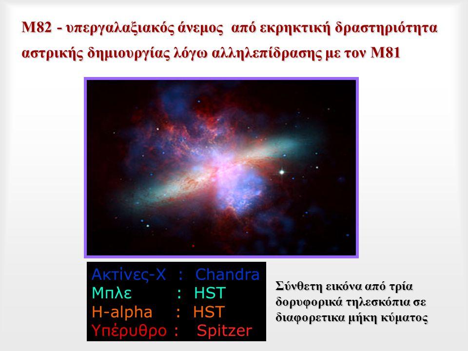Μ82 - υπεργαλαξιακός άνεμος από εκρηκτική δραστηριότητα αστρικής δημιουργίας λόγω αλληλεπίδρασης με τον Μ81 Σύνθετη εικόνα από τρία δορυφορικά τηλεσκόπια σε διαφορετικα μήκη κύματος Ακτίνες-Χ : Chandra Μπλε : ΗSΤ Η-alpha : HST Υπέρυθρο : Spitzer
