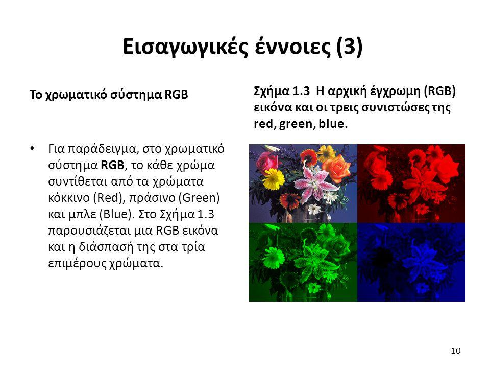 Εισαγωγικές έννοιες (3) Το χρωματικό σύστημα RGB Για παράδειγμα, στο χρωματικό σύστημα RGB, το κάθε χρώμα συντίθεται από τα χρώματα κόκκινο (Red), πράσινο (Green) και μπλε (Blue).