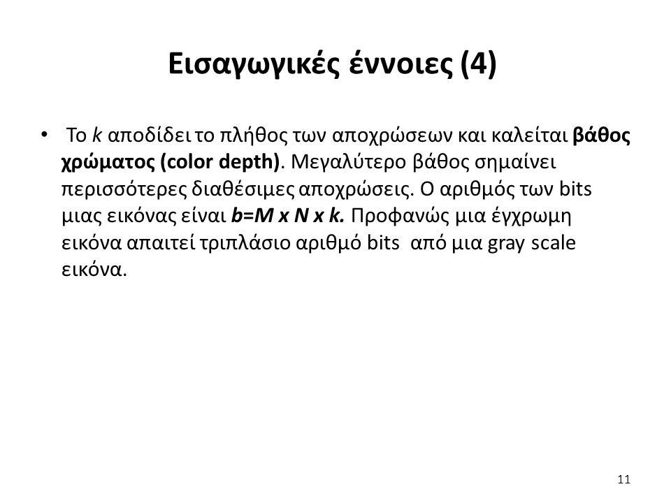 Εισαγωγικές έννοιες (4) Το k αποδίδει το πλήθος των αποχρώσεων και καλείται βάθος χρώματος (color depth).