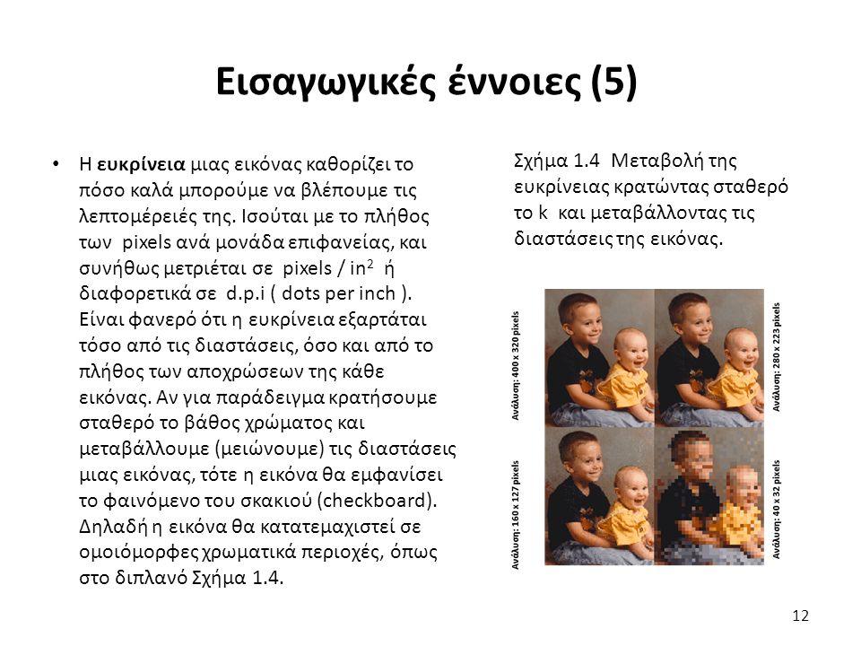 Εισαγωγικές έννοιες (5) Η ευκρίνεια μιας εικόνας καθορίζει το πόσο καλά μπορούμε να βλέπουμε τις λεπτομέρειές της.