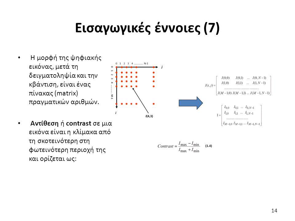 Εισαγωγικές έννοιες (7) Η μορφή της ψηφιακής εικόνας, μετά τη δειγματοληψία και την κβάντιση, είναι ένας πίνακας (matrix) πραγματικών αριθμών.