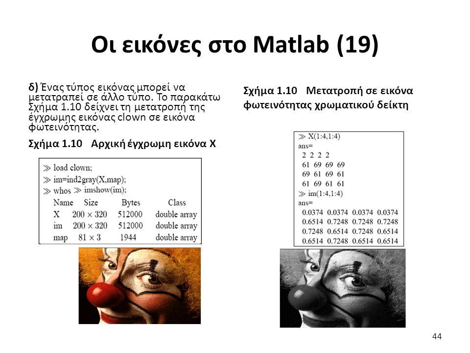 Οι εικόνες στο Matlab (19) δ) Ένας τύπος εικόνας μπορεί να μετατραπεί σε άλλο τύπο.