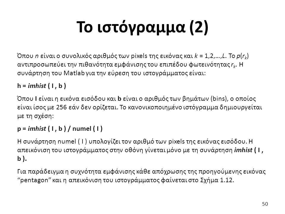 Το ιστόγραμμα (2) Όπου n είναι ο συνολικός αριθμός των pixels της εικόνας και k = 1,2,…,L.