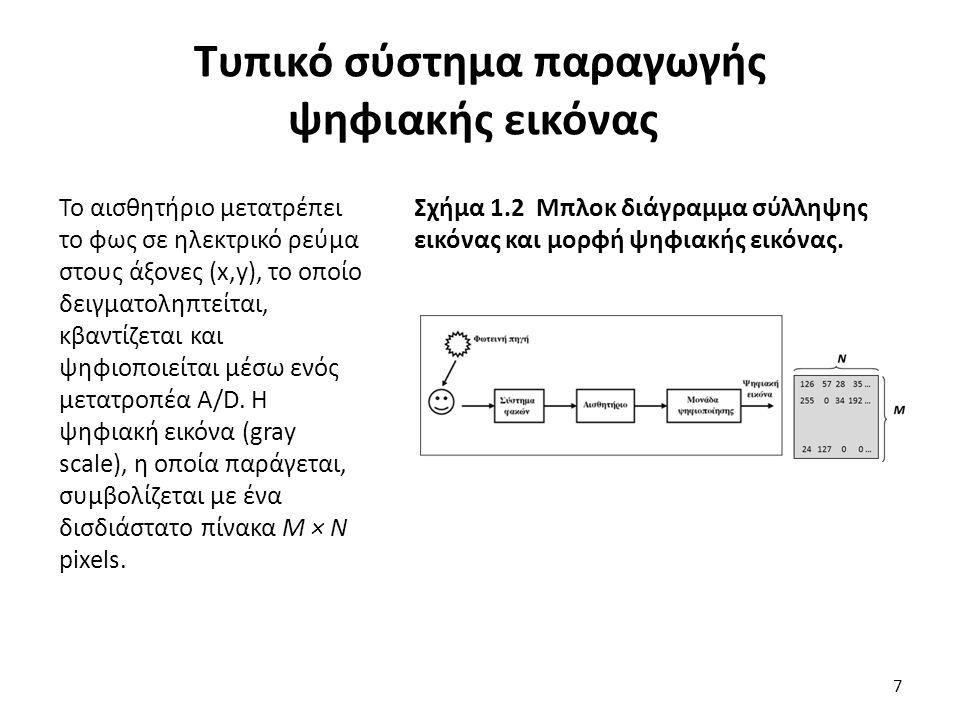 Τυπικό σύστημα παραγωγής ψηφιακής εικόνας Το αισθητήριο μετατρέπει το φως σε ηλεκτρικό ρεύμα στους άξονες (x,y), το οποίο δειγματοληπτείται, κβαντίζεται και ψηφιοποιείται μέσω ενός μετατροπέα A/D.