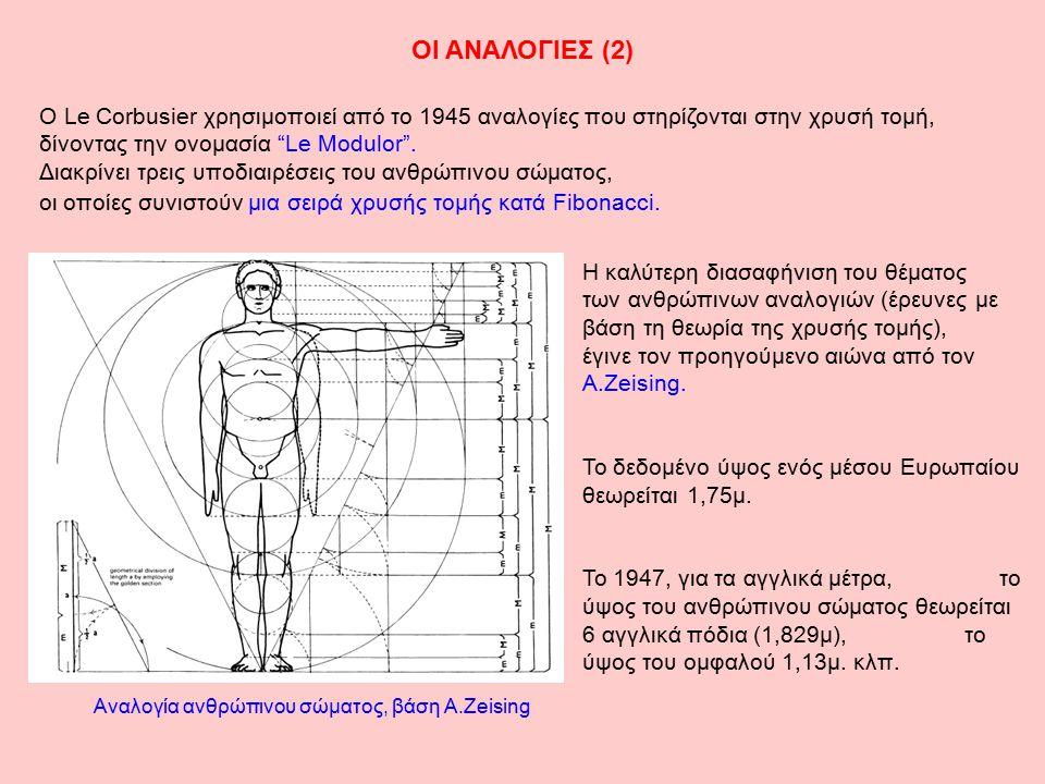 Αναλογία ανθρώπινου σώματος, βάση A.Zeising Η καλύτερη διασαφήνιση του θέματος των ανθρώπινων αναλογιών (έρευνες με βάση τη θεωρία της χρυσής τομής),