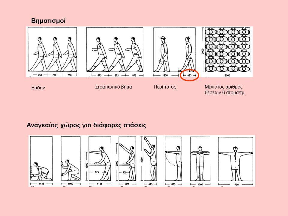 Βηματισμοί Βάδην Στρατιωτικό βήμαΠερίπατοςΜέγιστος αριθμός θέσεων 6 άτομα/τμ. Αναγκαίος χώρος για διάφορες στάσεις