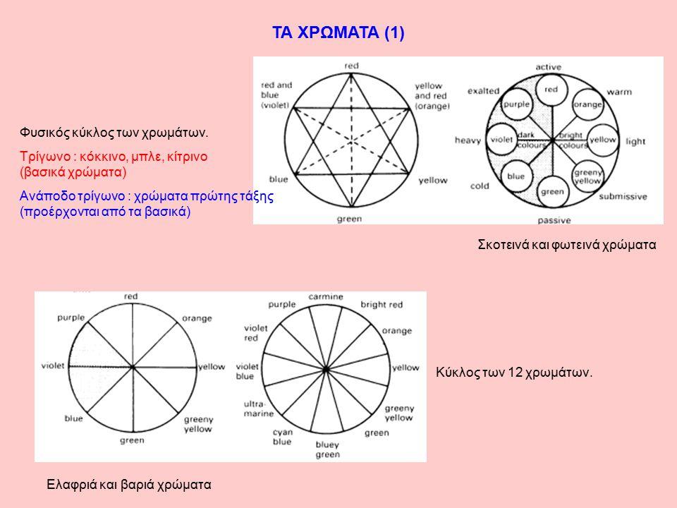 ΤΑ ΧΡΩΜΑΤΑ (1) Φυσικός κύκλος των χρωμάτων. Τρίγωνο : κόκκινο, μπλε, κίτρινο (βασικά χρώματα) Ανάποδο τρίγωνο : χρώματα πρώτης τάξης (προέρχονται από