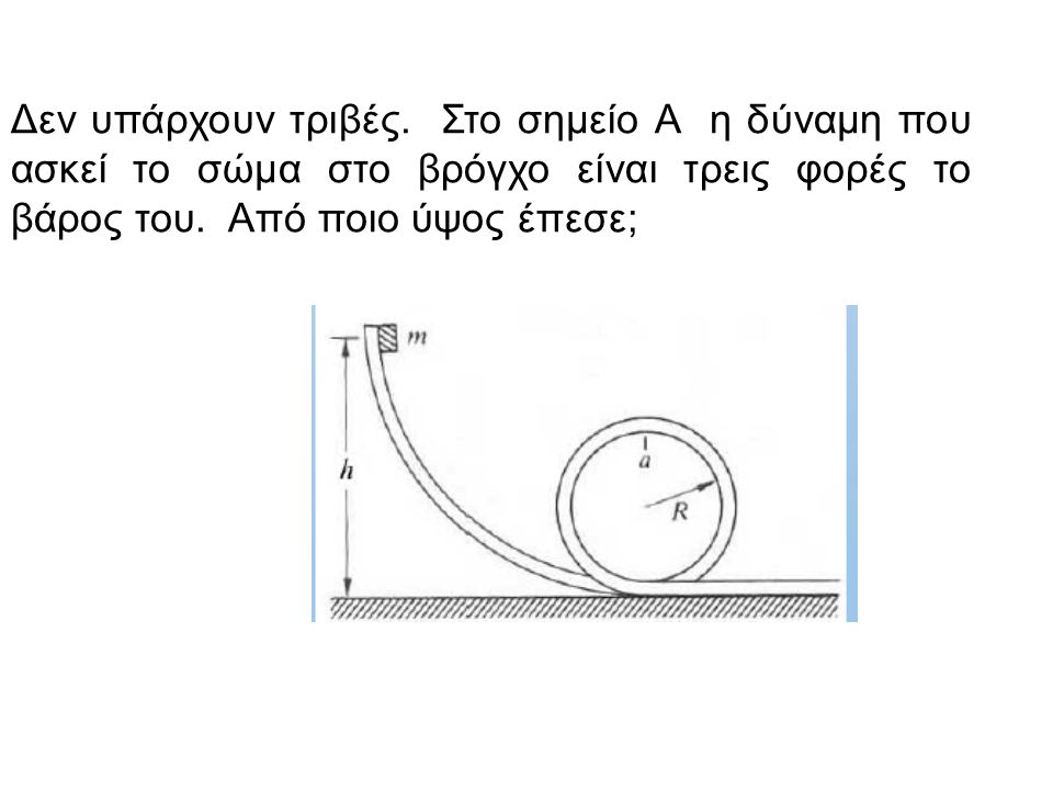 Δεν υπάρχουν τριβές. Στο σημείο Α η δύναμη που ασκεί το σώμα στο βρόγχο είναι τρεις φορές το βάρος του. Από ποιο ύψος έπεσε;