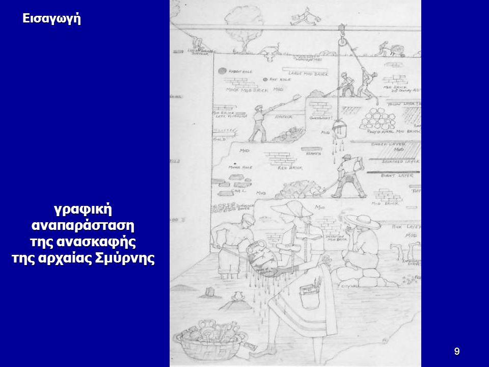 10 υποθετική σχεδιαστική στρωματογραφική τομή σύγχρονη τάφρος από αρχαιοκάπηλους πηγάδι τοίχος επάλληλα στρώματα δρόμου τάφρος θεμελίωσηςΕισαγωγή