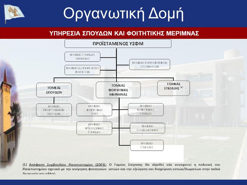 Οργανωτική Δομή ΥΠΗΡΕΣΙΑ ΣΠΟΥΔΩΝ ΚΑΙ ΦΟΙΤΗΤΙΚΗΣ ΜΕΡΙΜΝΑΣ