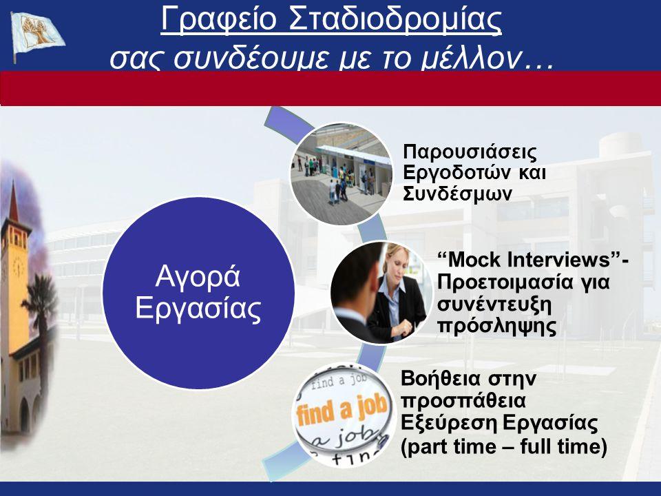 Αγορά Εργασίας Παρουσιάσεις Εργοδοτών και Συνδέσμων Mock Interviews - Προετοιμασία για συνέντευξη πρόσληψης Βοήθεια στην προσπάθεια Εξεύρεση Εργασίας (part time – full time) Γραφείο Σταδιοδρομίας σας συνδέουμε με το μέλλον…