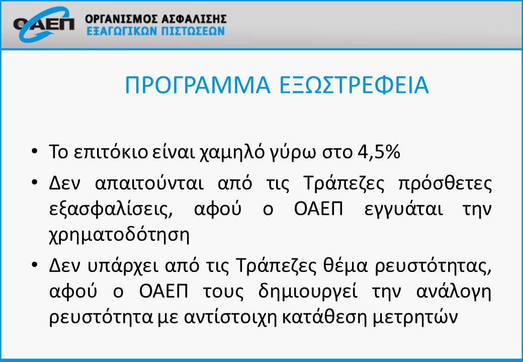Το επιτόκιο είναι χαμηλό γύρω στο 4,5% Δεν απαιτούνται από τις Τράπεζες πρόσθετες εξασφαλίσεις, αφού ο ΟΑΕΠ εγγυάται την χρηματοδότηση Δεν υπάρχει από