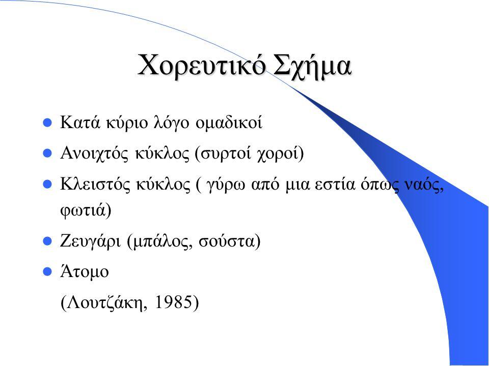 Χορευτικό Σχήμα Κατά κύριο λόγο ομαδικοί Ανοιχτός κύκλος (συρτοί χοροί) Κλειστός κύκλος ( γύρω από μια εστία όπως ναός, φωτιά) Ζευγάρι (μπάλος, σούστα) Άτομο (Λουτζάκη, 1985)