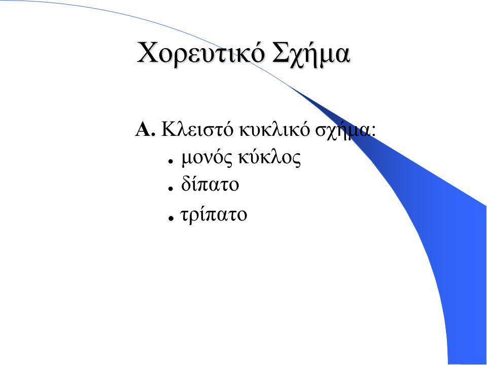Χορευτικό Σχήμα Α. Κλειστό κυκλικό σχήμα:. μονός κύκλος. δίπατο. τρίπατο