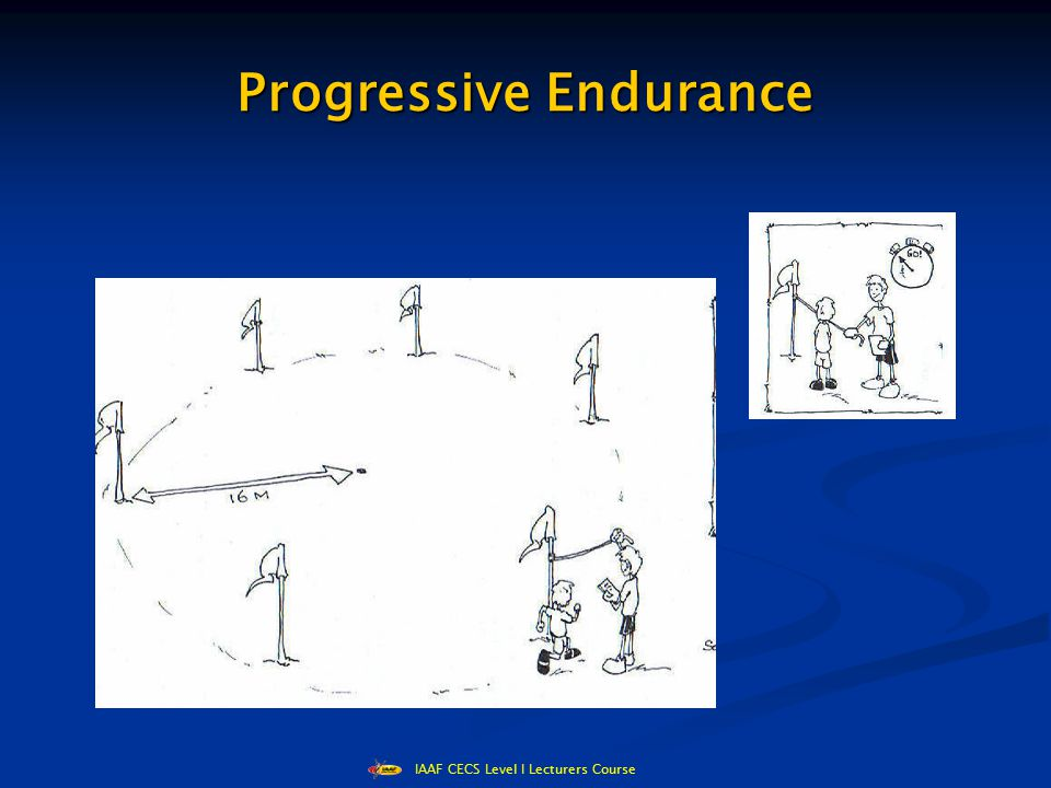 IAAF CECS Level I Lecturers Course Progressive Endurance