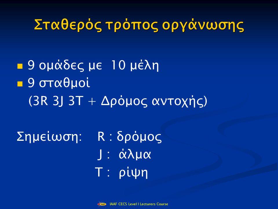 IAAF CECS Level I Lecturers Course Σταθερός τρόπος οργάνωσης 9 ομάδες με 10 μέλη 9 σταθμοί (3R 3J 3T + Δρόμος αντοχής) Σημείωση: R : δρόμος J : άλμα Τ : ρίψη