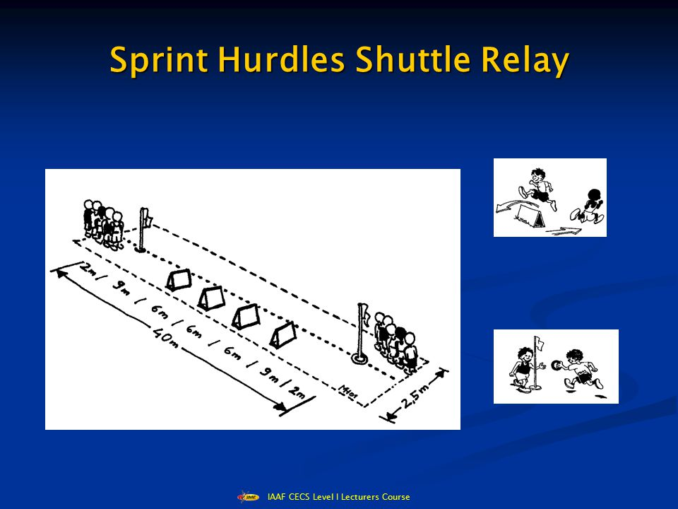 IAAF CECS Level I Lecturers Course Sprint Hurdles Shuttle Relay