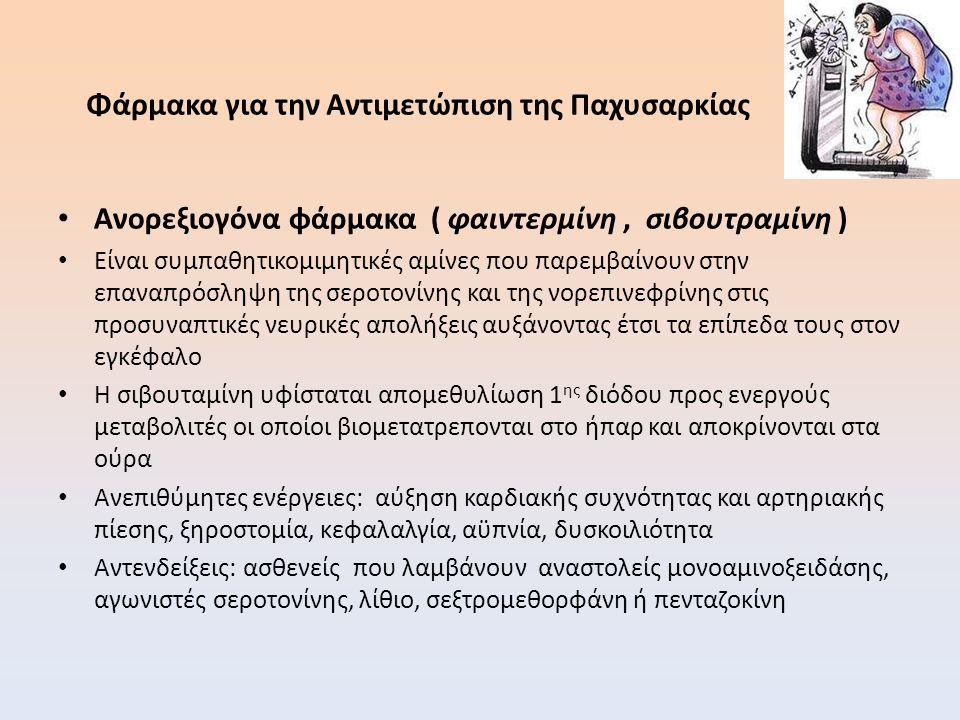 Φάρμακα για την Αντιμετώπιση της Παχυσαρκίας Ανορεξιογόνα φάρμακα ( φαιντερμίνη, σιβουτραμίνη ) Είναι συμπαθητικομιμητικές αμίνες που παρεμβαίνουν στην επαναπρόσληψη της σεροτονίνης και της νορεπινεφρίνης στις προσυναπτικές νευρικές απολήξεις αυξάνοντας έτσι τα επίπεδα τους στον εγκέφαλο Η σιβουταμίνη υφίσταται απομεθυλίωση 1 ης διόδου προς ενεργούς μεταβολιτές οι οποίοι βιομετατρεπονται στο ήπαρ και αποκρίνονται στα ούρα Ανεπιθύμητες ενέργειες: αύξηση καρδιακής συχνότητας και αρτηριακής πίεσης, ξηροστομία, κεφαλαλγία, αϋπνία, δυσκοιλιότητα Αντενδείξεις: ασθενείς που λαμβάνουν αναστολείς μονοαμινοξειδάσης, αγωνιστές σεροτονίνης, λίθιο, σεξτρομεθορφάνη ή πενταζοκίνη