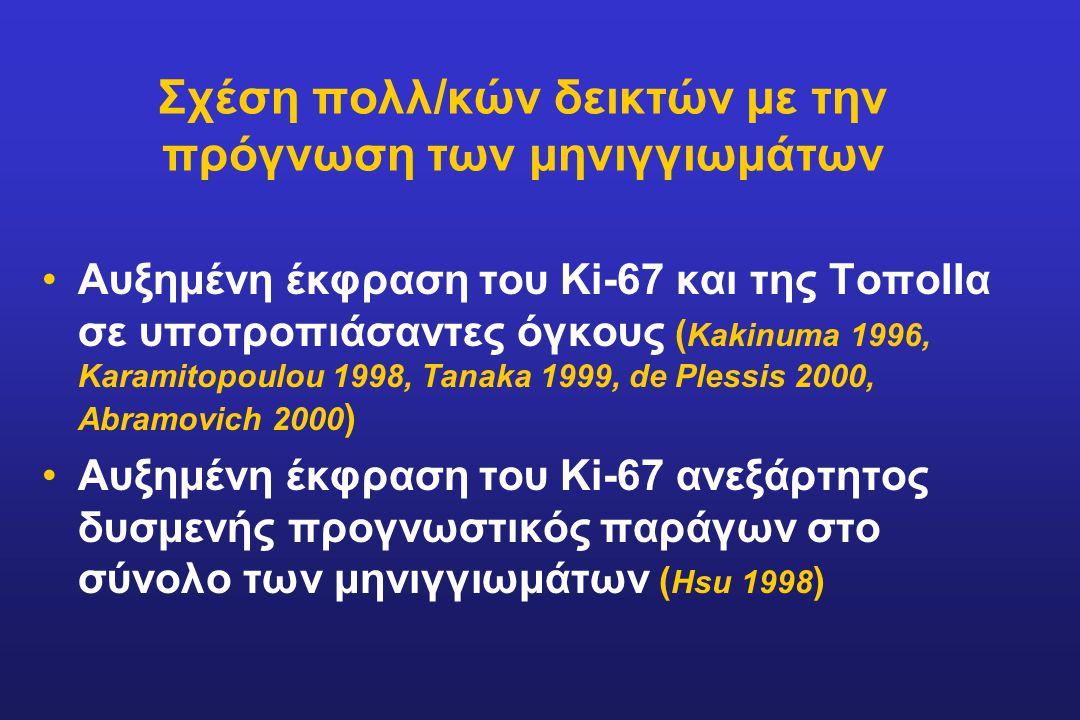 Σχέση πολλ/κών δεικτών με την πρόγνωση των μηνιγγιωμάτων Αυξημένη έκφραση του Ki-67 και της ΤοποΙΙα σε υποτροπιάσαντες όγκους ( Kakinuma 1996, Karamit