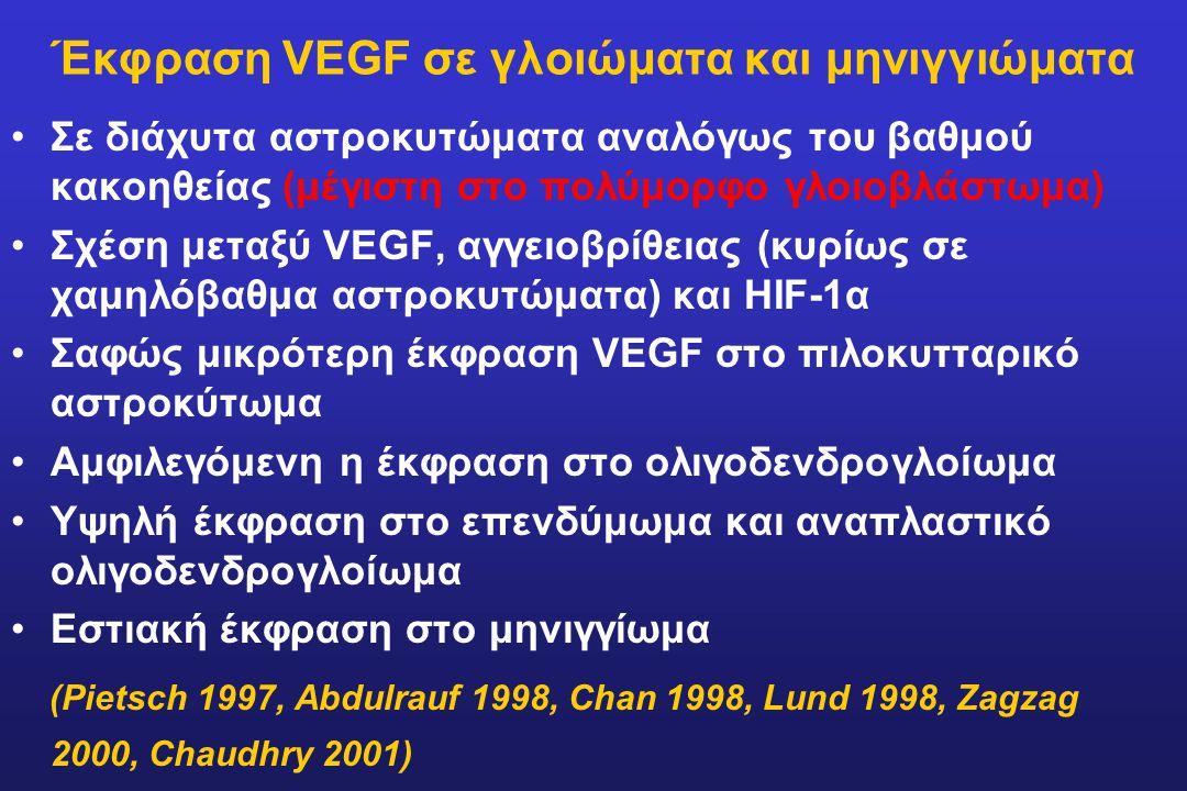 Έκφραση VEGF σε γλοιώματα και μηνιγγιώματα Σε διάχυτα αστροκυτώματα αναλόγως του βαθμού κακοηθείας (μέγιστη στο πολύμορφο γλοιoβλάστωμα) Σχέση μεταξύ