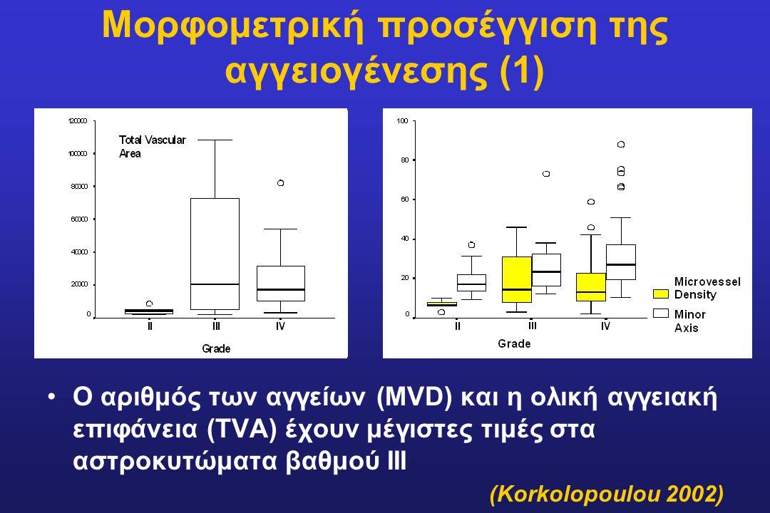 Μορφομετρική πρoσέγγιση της αγγειογένεσης (1) Ο αριθμός των αγγείων (MVD) και η ολική αγγειακή επιφάνεια (TVA) έχουν μέγιστες τιμές στα αστροκυτώματα