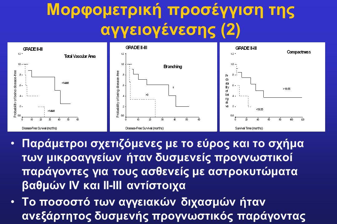 Μορφομετρική πρoσέγγιση της αγγειογένεσης (2) Παράμετροι σχετιζόμενες με το εύρος και το σχήμα των μικροαγγείων ήταν δυσμενείς προγνωστικοί παράγοντες