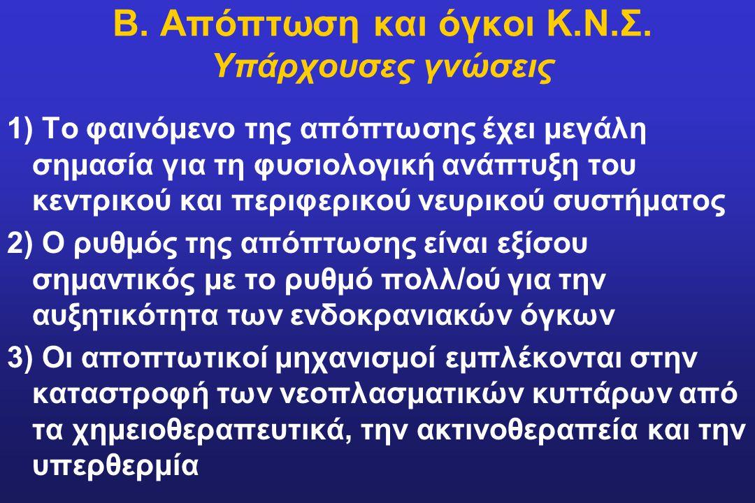 Β. Απόπτωση και όγκοι Κ.Ν.Σ. Υπάρχουσες γνώσεις 1) Το φαινόμενο της απόπτωσης έχει μεγάλη σημασία για τη φυσιολογική ανάπτυξη του κεντρικού και περιφε