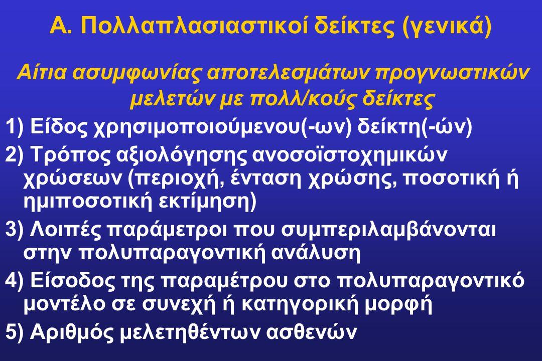 Σχέση πολλαπλασιαστικών δεικτών με το βαθμό κακοηθείας ποσοστιαίας έκφρασης PCNA και Ki-67 σε αστροκυτταρικού και μη αστροκυτταρικού τύπου γλοιώματα και μηνιγγιώματα αυξανομένου του βαθμού κακοηθείας ( Cunningham1997, Yang 1997, Maier 1997, Schiffer 1998, Karamitopoulou 1998, Hesters 1999, Abramovich 2000, Korkolopoulou 2001, Konstantinidou 2001)