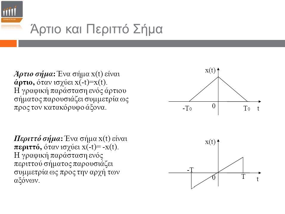 Άρτιο και Περιττό Σήμα Άρτιο σήμα: Ένα σήμα x(t) είναι άρτιο, όταν ισχύει x(-t)=x(t). Η γραφική παράσταση ενός άρτιου σήματος παρουσιάζει συμμετρία ως