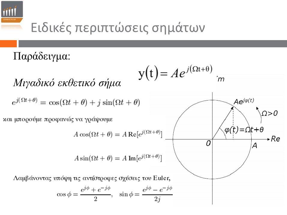 Παράδειγμα: Μιγαδικό εκθετικό σήμα Ειδικές περιπτώσεις σημάτων
