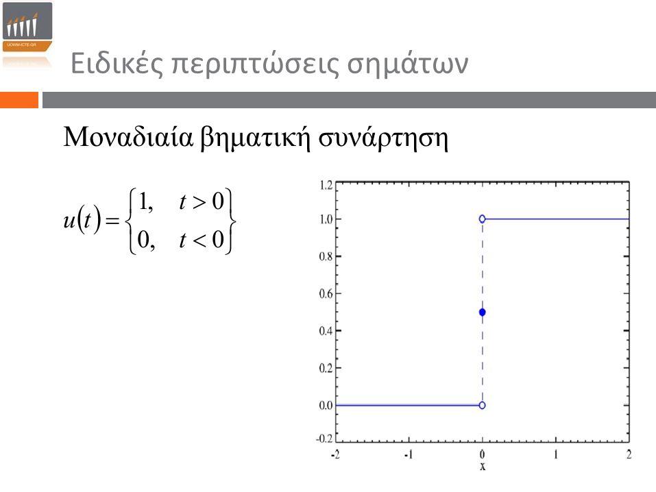 Μοναδιαία βηματική συνάρτηση Ειδικές περιπτώσεις σημάτων