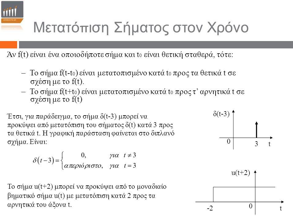 Άν f(t) είναι ένα οποιοδήποτε σήμα και t 0 είναι θετική σταθερά, τότε: – Το σήμα f(t-t 0 ) είναι μετατοπισμένο κατά t 0 προς τα θετικά t σε σχέση με τ