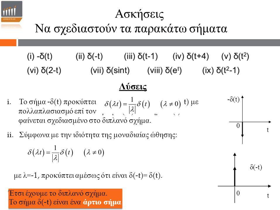 Ασκήσεις Να σχεδιαστούν τα παρακάτω σήματα Λύσεις i. Το σήμα ‐ δ (t) προκύπτει από τη μοναδιαία ώθηση δ (t) με πολλαπλασιασμό επί τον αριθμό (‐1). Το