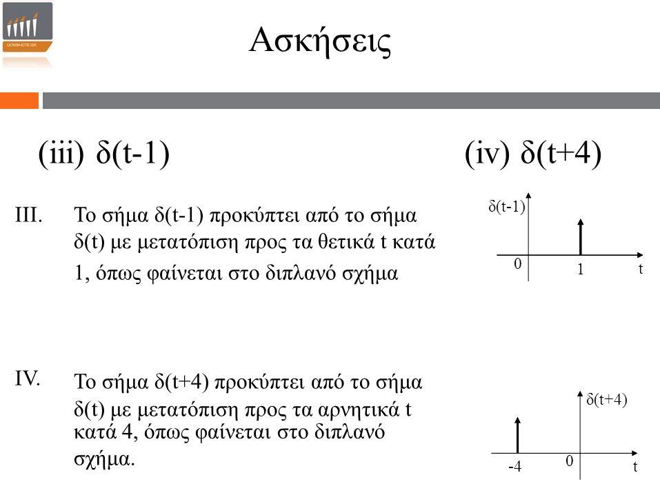 Ασκήσεις (iii) δ(t-1)(iv) δ(t+4) III.Το σήμα δ(t-1) προκύπτει από το σήμα δ(t) με μετατόπιση προς τα θετικά t κατά IV. 1, όπως φαίνεται στο διπλανό σχ