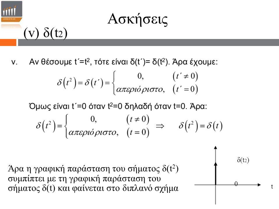 Ασκήσεις Άρα η γραφική παράσταση του σήματος δ(t 2 ) συμπίπτει με τη γραφική παράσταση του σήματος δ(t) και φαίνεται στο διπλανό σχήμα (v) δ(t 2 ) 0 δ