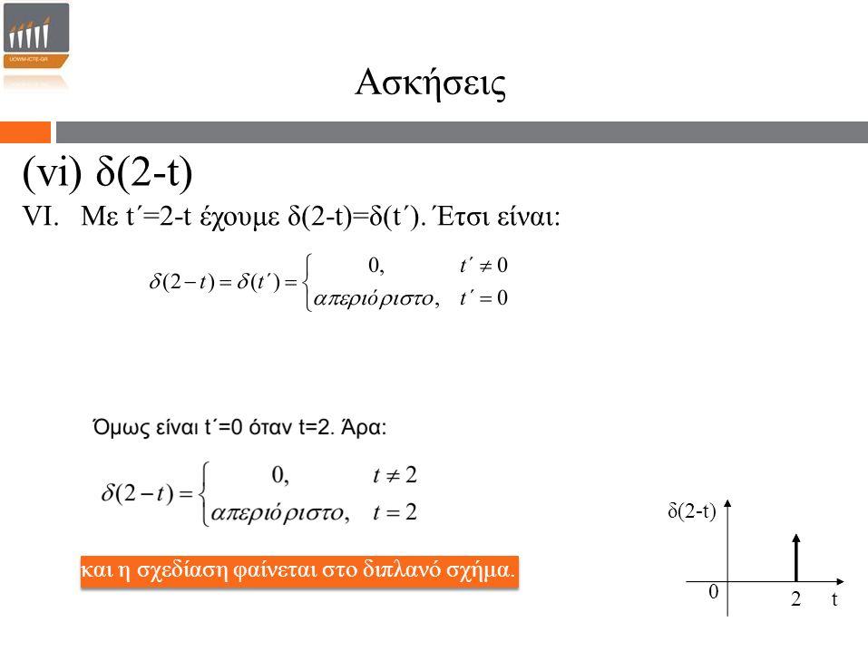 Ασκήσεις VI.Με t΄=2-t έχουμε δ(2-t)=δ(t΄). Έτσι είναι: και η σχεδίαση φαίνεται στο διπλανό σχήμα. 0 t δ(2-t) 2 (vi) δ(2-t)