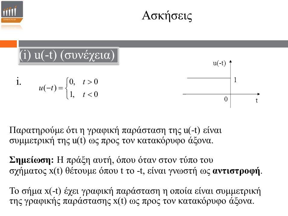 i. Παρατηρούμε ότι η γραφική παράσταση της u(-t) είναι συμμετρική της u(t) ως προς τον κατακόρυφο άξονα. Σημείωση: Η πράξη αυτή, όπου όταν στον τύπο τ