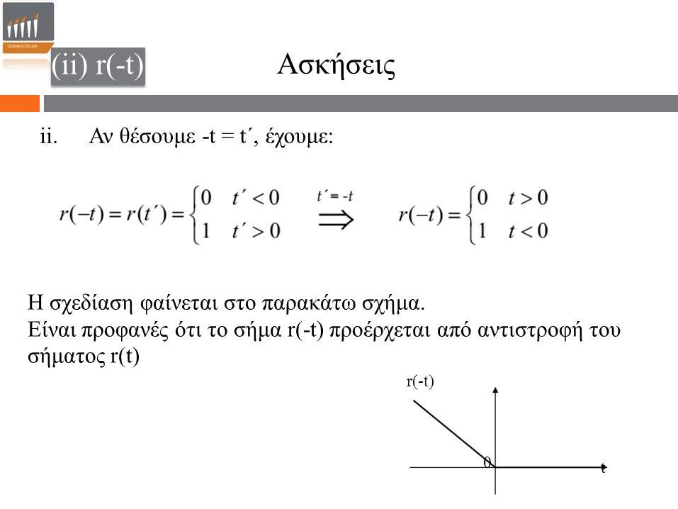 (ii) r(-t) ii.Αν θέσουμε -t = t΄, έχουμε: 0 Η σχεδίαση φαίνεται στο παρακάτω σχήμα. Είναι προφανές ότι το σήμα r(-t) προέρχεται από αντιστροφή του σήμ