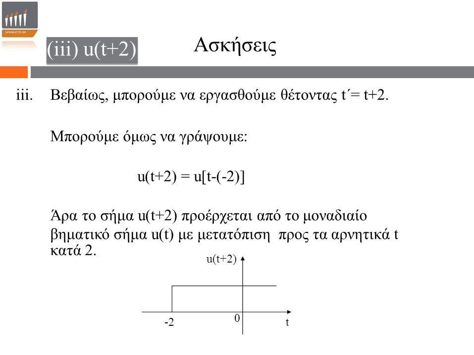 Ασκήσεις iii.Βεβαίως, μπορούμε να εργασθούμε θέτοντας t΄= t+2. Μπορούμε όμως να γράψουμε: u(t+2) = u[t-(-2)] Άρα το σήμα u(t+2) προέρχεται από το μονα