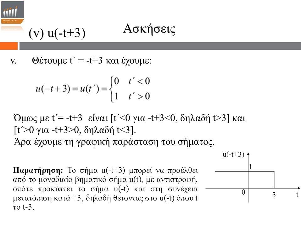 Ασκήσεις (v) u(-t+3) v.Θέτουμε t΄ = -t+3 και έχουμε: Όμως με t΄= -t+3 είναι [t΄ 3] και [t΄>0 για -t+3>0, δηλαδή t<3]. Άρα έχουμε τη γραφική παράσταση