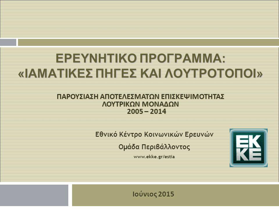Αποτελέσματα Έρευνας Λειτουργούσες Λουτρικές Μονάδες κατά Φορέα Εκμετάλλευσης – Συμπλήρωση ερωτηματολογίων 2010 - 2015 Πλήθος ερωτηματολογίων Σύνολο Απώλειες Συμπλ Ερωτ.