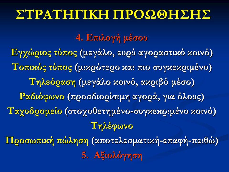 ΣΤΡΑΤΗΓΙΚΗ ΠΡΟΩΘΗΣΗΣ 4.