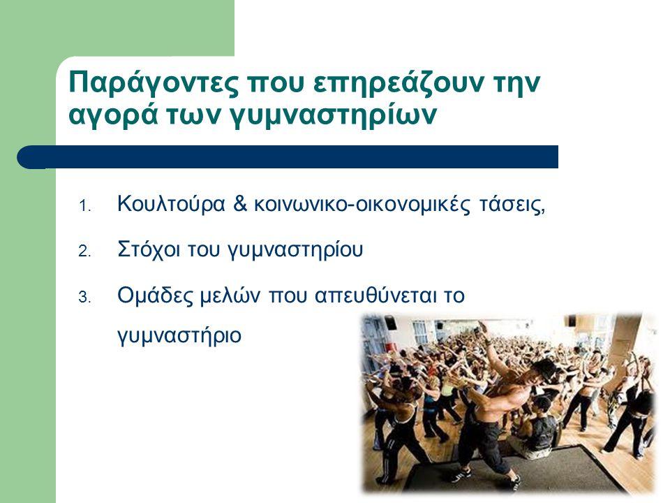 Παράγοντες που επηρεάζουν την αγορά των γυμναστηρίων 1. Κουλτούρα & κοινωνικο-οικονομικές τάσεις, 2. Στόχοι του γυμναστηρίου 3. Ομάδες μελών που απευθ