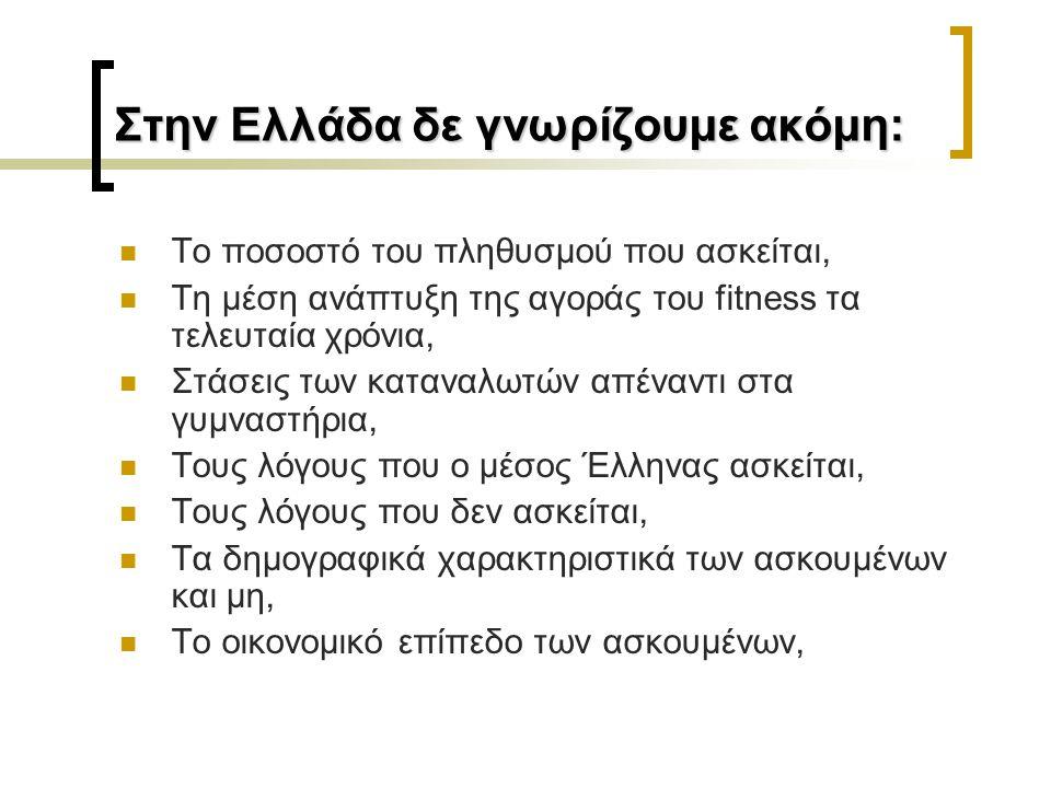Στην Ελλάδα δε γνωρίζουμε ακόμη: Το ποσοστό του πληθυσμού που ασκείται, Τη μέση ανάπτυξη της αγοράς του fitness τα τελευταία χρόνια, Στάσεις των καταν