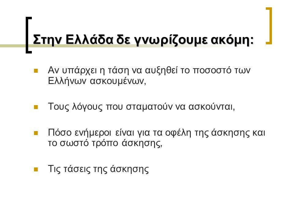 Στην Ελλάδα δε γνωρίζουμε ακόμη: Αν υπάρχει η τάση να αυξηθεί το ποσοστό των Ελλήνων ασκουμένων, Τους λόγους που σταματούν να ασκούνται, Πόσο ενήμεροι