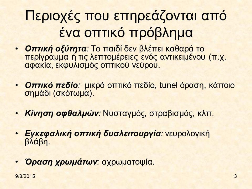 9/8/201524 Εκπαιδευτικές επιπτώσεις της ανιριδίας Μοιάζουν με κείνες του αλμπινισμού.