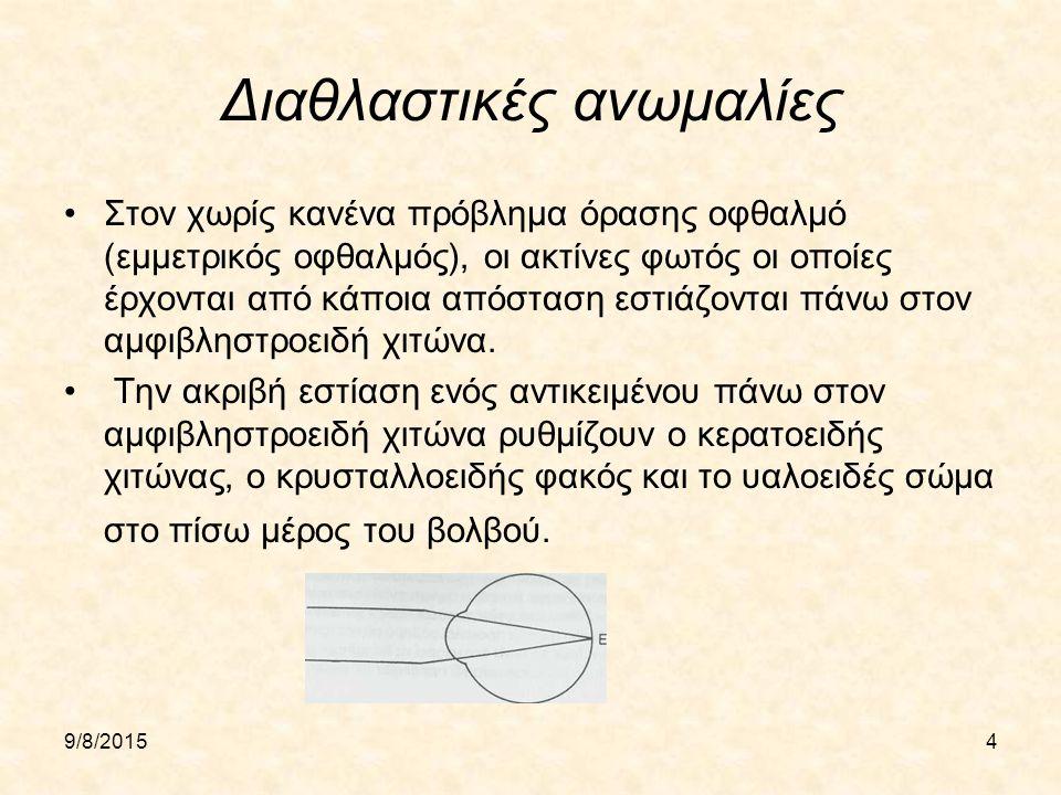 9/8/20154 Διαθλαστικές ανωμαλίες Στον χωρίς κανένα πρόβλημα όρασης οφθαλμό (εμμετρικός οφθαλμός), οι ακτίνες φωτός οι οποίες έρχονται από κάποια απόσταση εστιάζονται πάνω στον αμφιβληστροειδή χιτώνα.