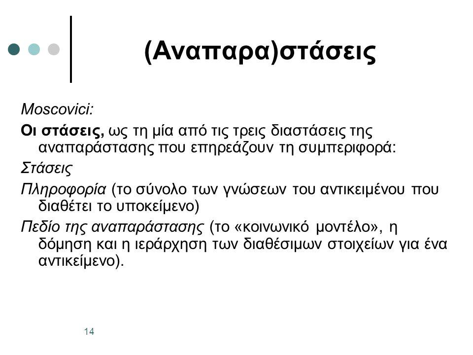 (Αναπαρα)στάσεις Moscovici: Οι στάσεις, ως τη μία από τις τρεις διαστάσεις της αναπαράστασης που επηρεάζουν τη συμπεριφορά: Στάσεις Πληροφορία (το σύνολο των γνώσεων του αντικειμένου που διαθέτει το υποκείμενο) Πεδίο της αναπαράστασης (το «κοινωνικό μοντέλο», η δόμηση και η ιεράρχηση των διαθέσιμων στοιχείων για ένα αντικείμενο).
